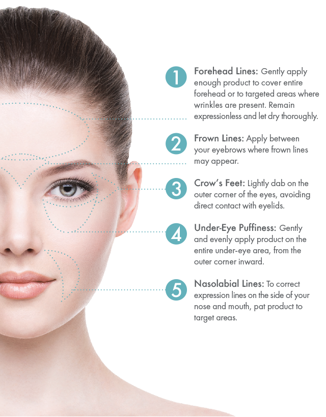 WHAT IS CUTANEOUS DRYNESS?